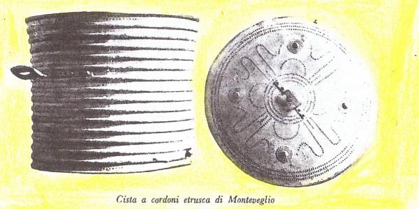 Cista etrusca